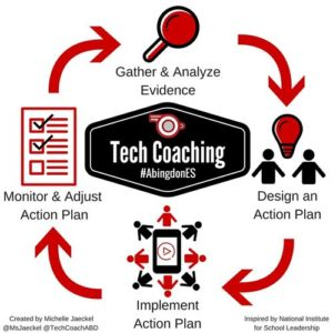 Tech Coaching Abingdon