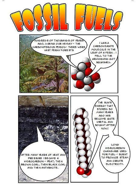 fossil-fuels-comic