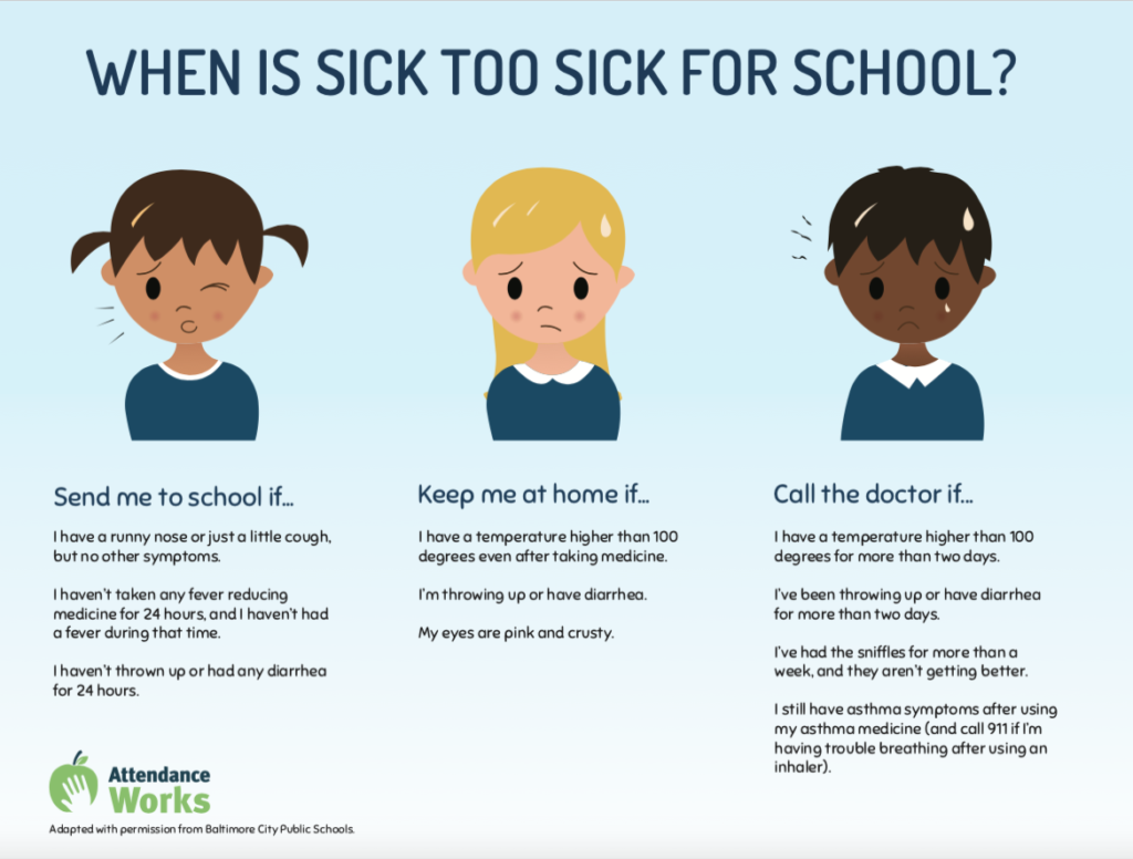 "image of ""too sick for school"" infographic"