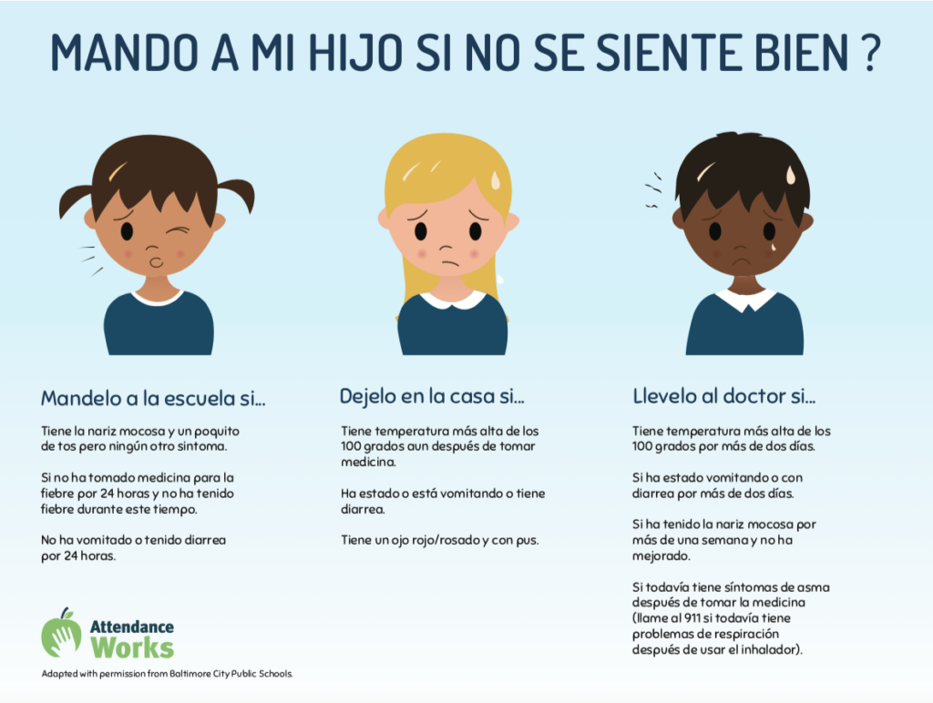 "image of the ""too sick for school"" infographic in Spanish"