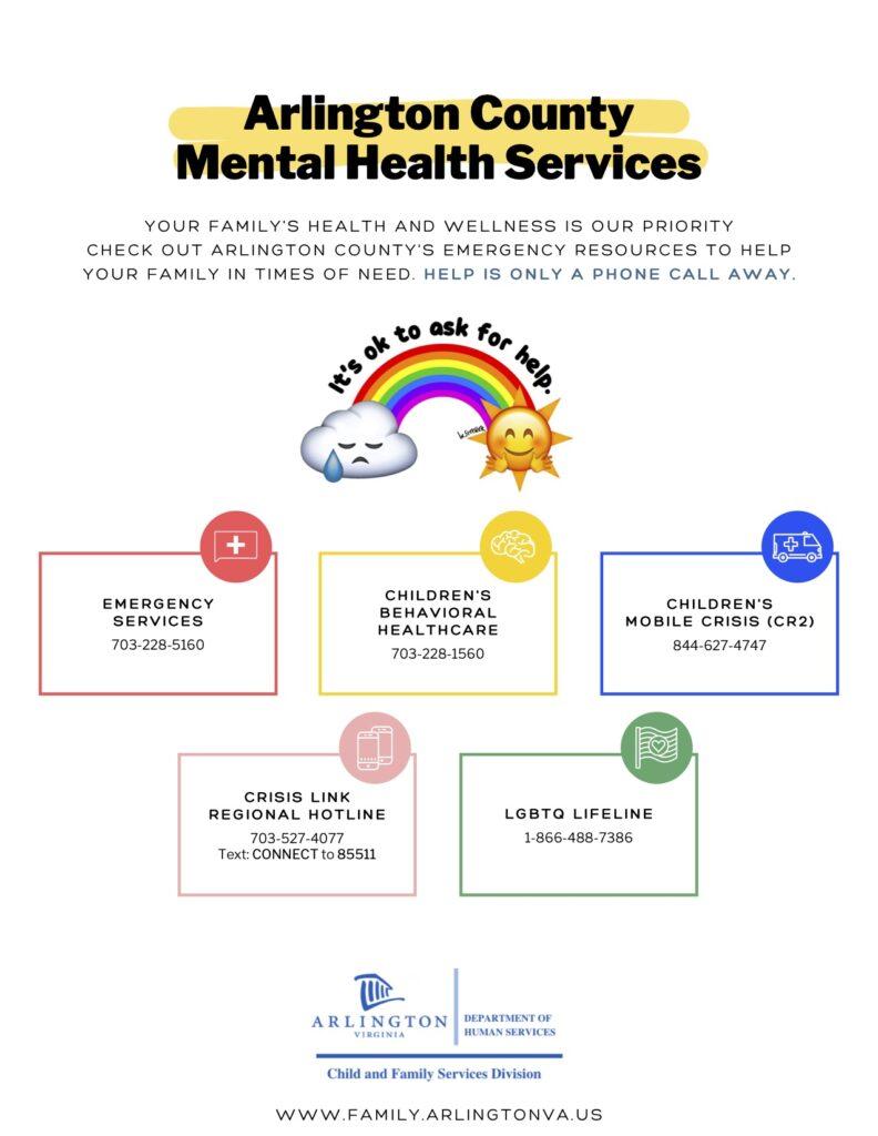 Arlington County Mental Health Resources Flyer